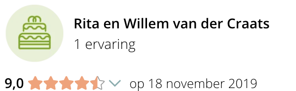 Review Willem vd Craats